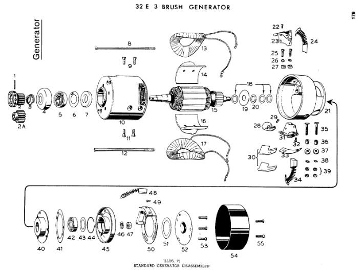 Justpanhead.com | Harley Davidson panhead generators on