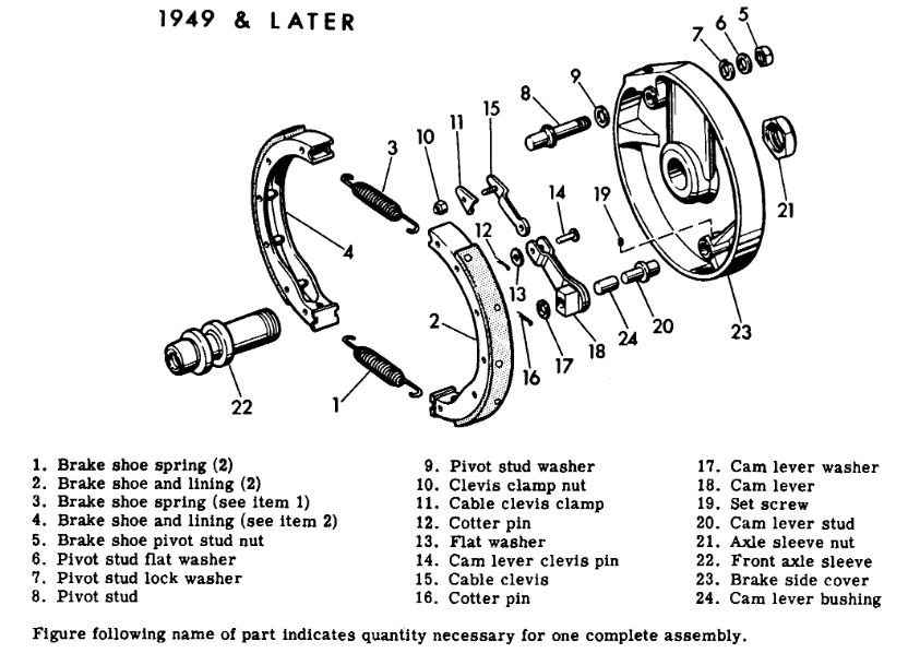 harley springer axle diagram  diagram  auto parts catalog