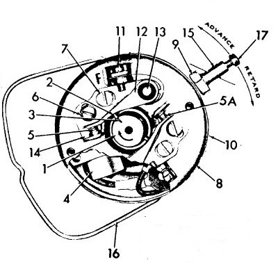 Justpanhead com | Harley Davidson Panhead ignition timers and coils