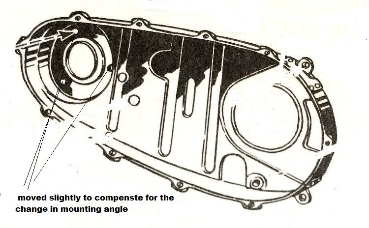 Give your rigid frame Harley Davidson Bobber an authentic vintage racing upgrade inner primary mount hole modification.