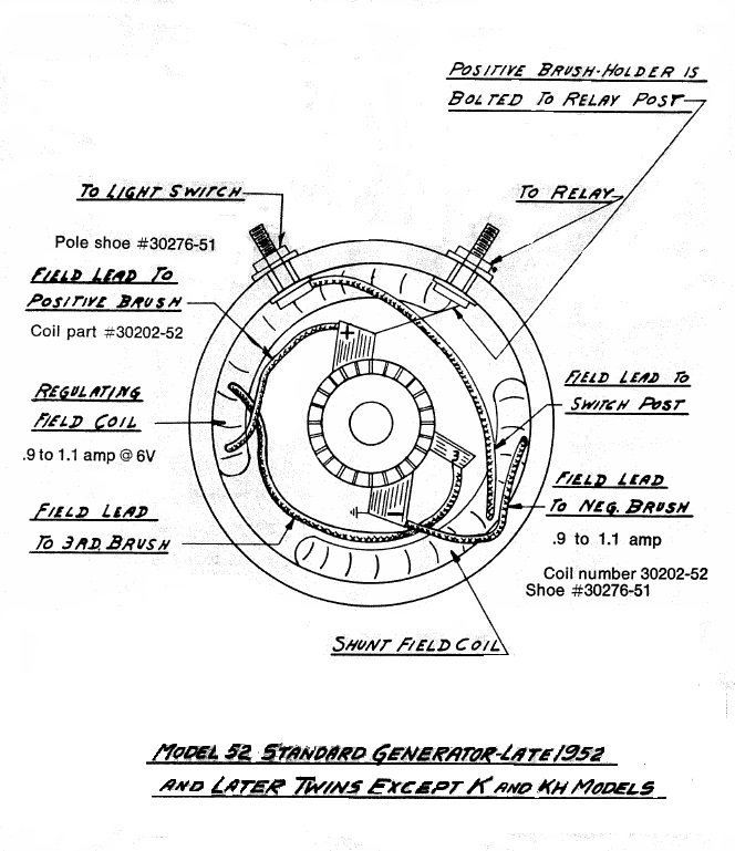 6 volt panhead generator wiring diagram diy enthusiasts wiring rh broadwaycomputers us Yamaha Gas Golf Cart Wiring Diagram HD Wiring Diagrams