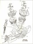 panhead engine oiling sytem 48-62