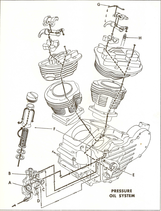 harley davidson panhead engine the basic design justpanhead com rh justpanhead com Chevy 350 Engine Diagram harley davidson panhead engine diagram