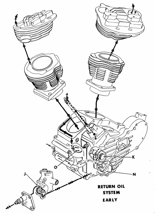 harley davidson panhead engine the basic design justpanhead com rh justpanhead com Engine Exploded View Knucklehead Engine Diagram