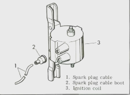 single contact point coil auto advance 1965